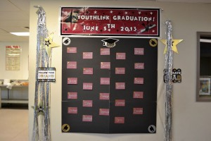 Each spring, YouthLink holds a graduation ceremony for any youth graduating high school, earning their GED, or other degree. This is a clear example of the community building that occurs within YouthLink.