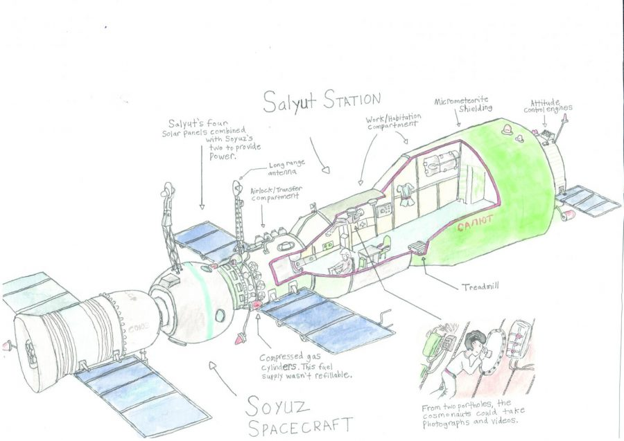 John Beutz explores the history of the Salyut space station