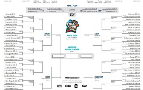 Students celebrate March Madness with their brackets