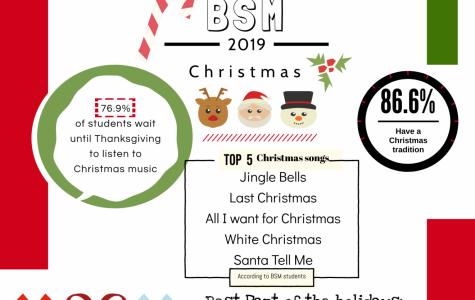 Survey reveals Christmas traditions