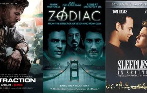 Top 5 movies on Netflix by genre