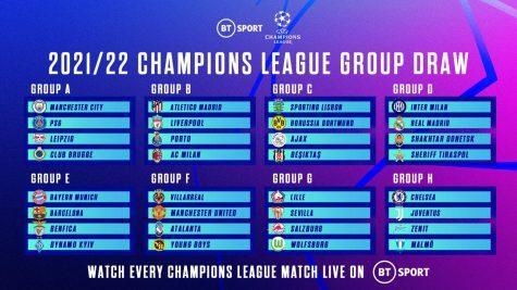 Champions League 2.0